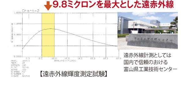 アルファーマット 9.8ミクロン