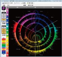 声から個性を分析する声紋分析心理学 (ヴォイススキャン)