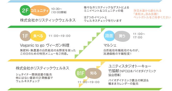 イベントフロアマップ