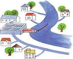 浄水処理方法