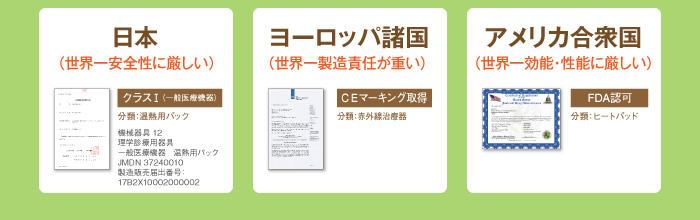 日本 クラスⅠ(一般医療機器)/ヨーロッパ諸国 CEマーキング取得 / アメリカ合衆国 FDA認可